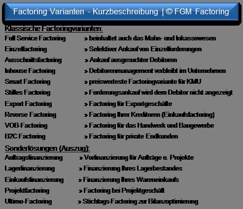 beispiel einkaufsfinanzierung und factoring kombiniert - Factoring Beispiel